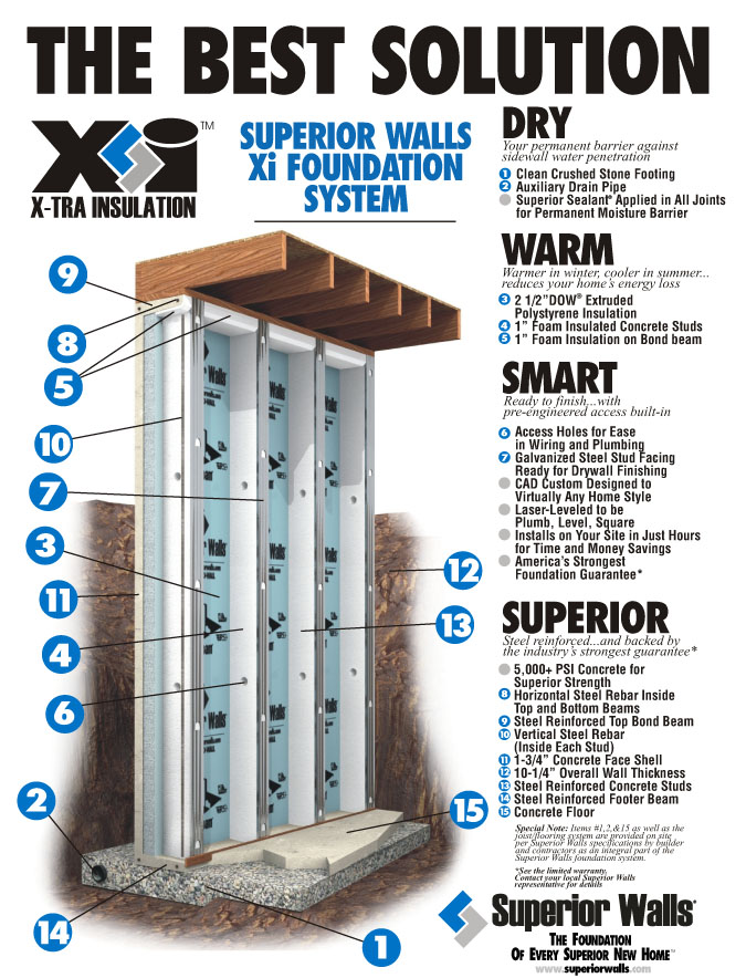 basements by Superior Walls Xi Foundation System Modular Homes